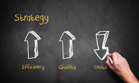 strategy diagram