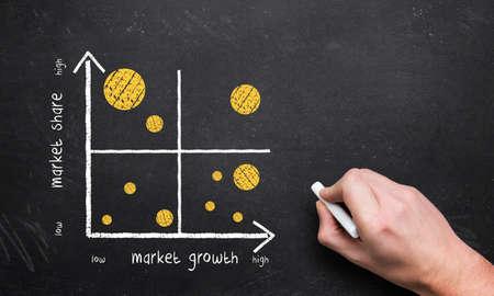 quadrant: hand sketching a portfolio diagram Stock Photo
