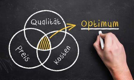 optimum: man drawing whats the optimum of quality, price and costs (in German)