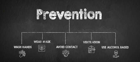 chalkboard with infographic for PREVENTION - WASH HANDS, WEAR MASK, AVOID CONTACT, VENTILATION, USE ALCOHOL BASED on a blackboard