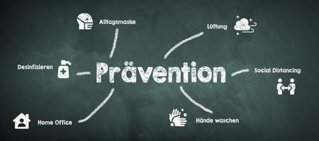 chalkboard with German message for PREVENTION - DESINFECT, WEAR MASK, VENTILATION, SOCIAL DISTANCING, WASH HANDS, HOME OFFICE on a blackboard