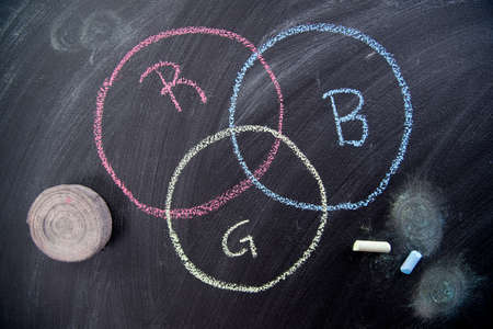 fundamental: Graphic representation with chalk on the blackboard of the fundamental colors, rgb Stock Photo