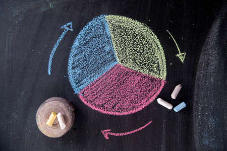 rgb: Graphic representation with chalk on the blackboard of the fundamental colors, rgb Stock Photo