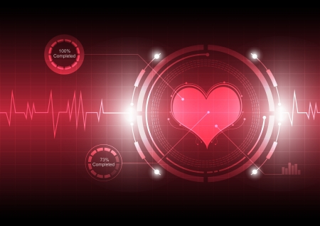 heart rate: cardiograph technology