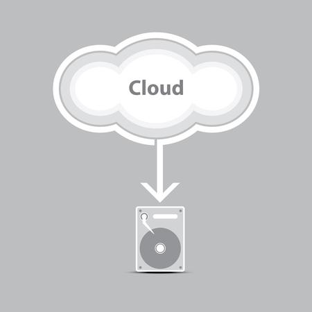 harddrive: cloud computing into harddrive