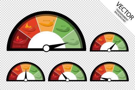 Chili Peppers Schärfeskala Niedrig Mild Mittel Heiß Und Extrem - Tachometer Bewertung Symbole - Vektor Illustration Vektorgrafik