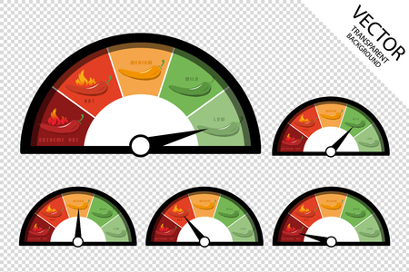 Chili Peppers Sharpness Scale Low Mild Medium Hot And Extreme - Speedometer Rating Icons - Vector Illustration Stockfoto - 124920645