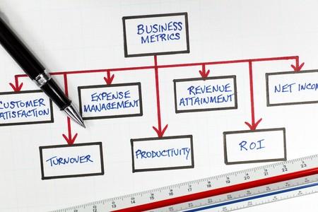 Basic Corporate Business Metrics Concepten Diagram