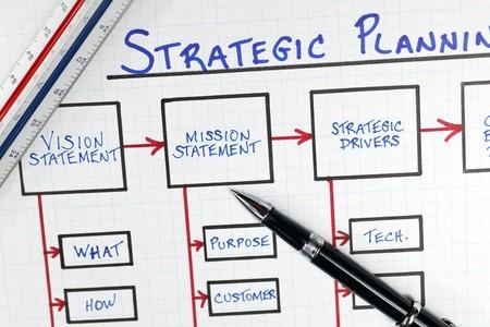 planowanie: Biznesowych strategicznego planowania Diagram obiegów technologicznych Zdjęcie Seryjne