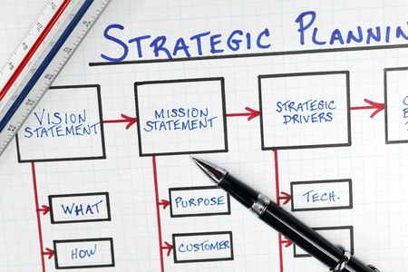 Business Strategic Planning Process Flow Diagram Stock Photo