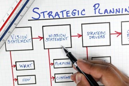 Business Strategic Planning Process Flow Diagram Stock Photo - 7890221