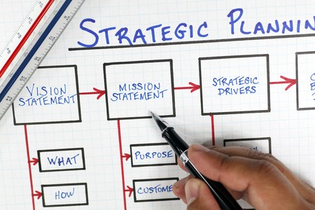 new strategy: Business Strategic Planning Process Flow Diagram Stock Photo