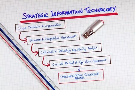 planeaci�n estrategica: Diagrama de metodolog�a de negocio estrat�gico informaci�n tecnolog�a  Foto de archivo