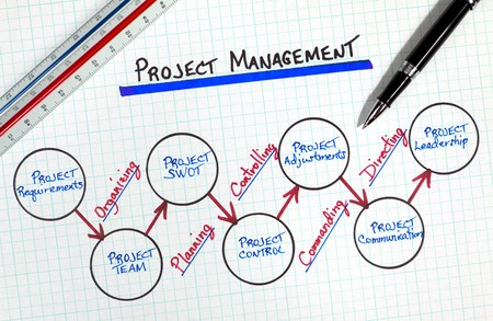 Business Project Management Process Flow Diagram Banco de Imagens - 7890254
