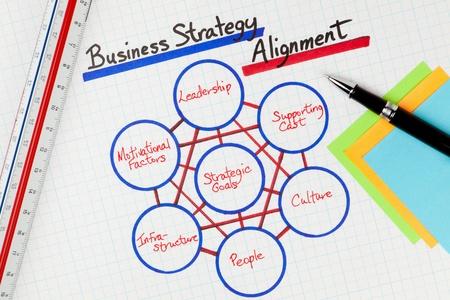 planeaci�n estrategica: Diagrama de metodolog�a de alineaci�n de negocios estrategia Foto de archivo