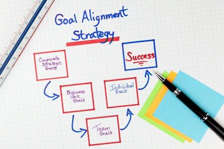 alineaci�n: Diagrama de estrategia de negocios objetivos de alineaci�n Foto de archivo