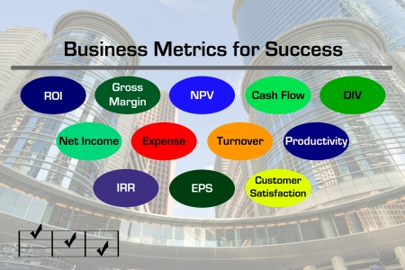 Diagram depicting various Business Metrics with downtown business skyscraper image in the background