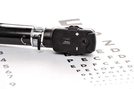 prueba de vision: Oftalmoscopio es un examen de la vista aislado