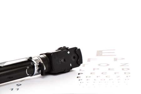 examen de la vista: Oftalmoscopio es un examen de la vista aislado