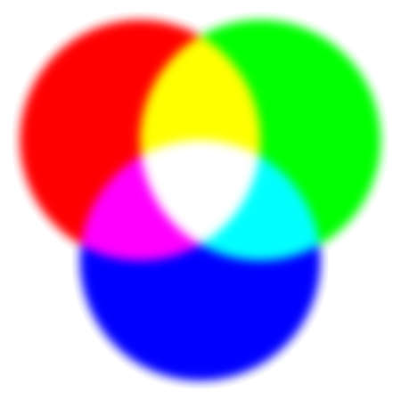 Primary red, green, and blue colors with yellow, purple, cyan and white