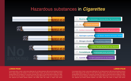 Step of burning cigarette and hazardous substances infographic, 3D vector illustration