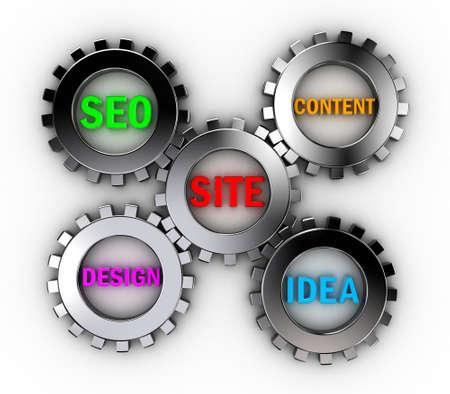 Illustratie van onderdelen van de structuur van een website als het mechanisme