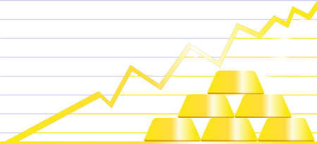 Gold bar with ascending chart.