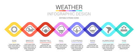 8 colorful weather outline icons set such as altostratus, anemometer, atmospheric pressure, aurora, autumn, blanket of fog, blizzard, breeze