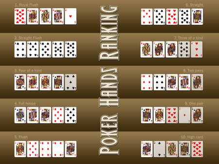 em: Winning poker Texas Hold em hands rankings Editorial