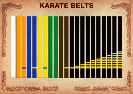 choking: karate shinkyokushin belts Stock Photo