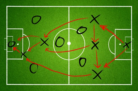 tactic: The tactic game of the football plan