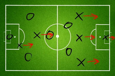 The tactic game of the football plan photo