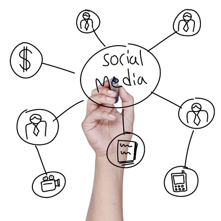 Social Media Diagram Concept Stock Photo Picture And Royalty Free