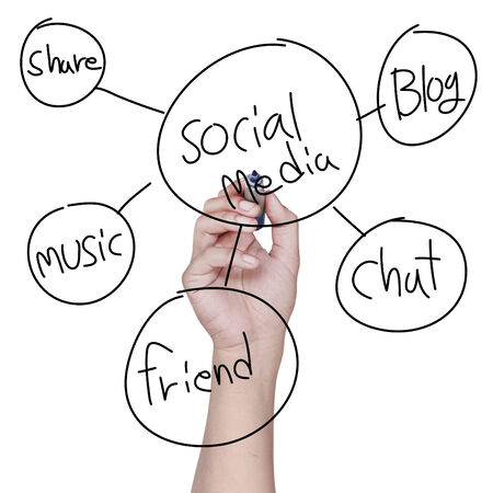 social media diagram concept photo