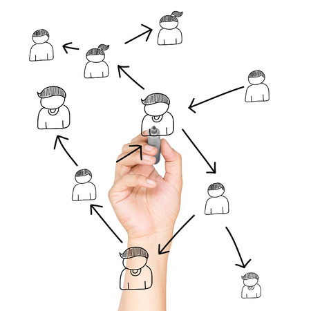 drawing a social network photo