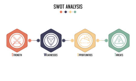 SWOT analysis ( strengths, weaknesses, opportunities and threats ) concept. Design by swords, shield, cloud sun shine and thunderbolt warning icon sign in block diagram. Vector illustration design Ilustração