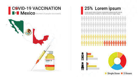 Covid-19 vaccine infographic. Coronavirus vaccination in Mexico. Design by map of Mexico, vaccine bottle, syringe and progress of Mexican's immune reconstitution, statistic chart. Vector illustration Ilustração Vetorial