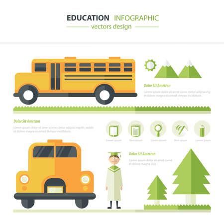 skids: School bus