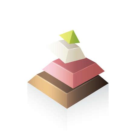 transform: pyramid abstract transform