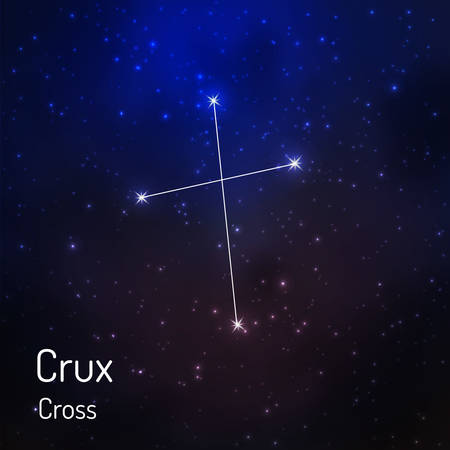 Crux (Cross) constellation in the night starry sky. Vector illustration