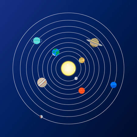 Solar system with sun and planets. Vector illustration. Vectores