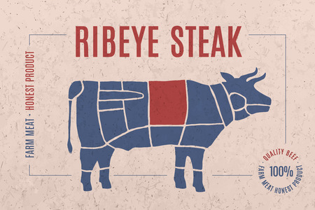 farmer market: Label for beef steak meat with text Ribeye Steak. Creative graphic design for butcher shop, farmer market. Advertising poster for meat related theme. Vector Illustration Illustration