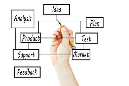 Hand drawing business Idea diagram Stock Photo - 11262817
