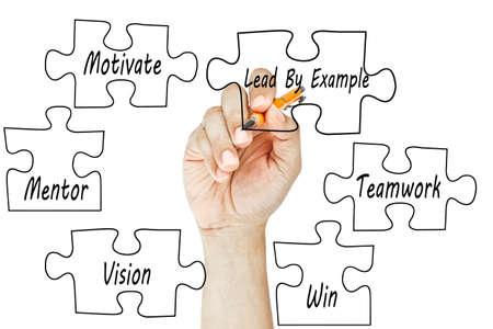 immagine gratuita: Disegno a mano il successo aziendale