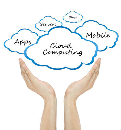 Cloud Computing e la mano photo