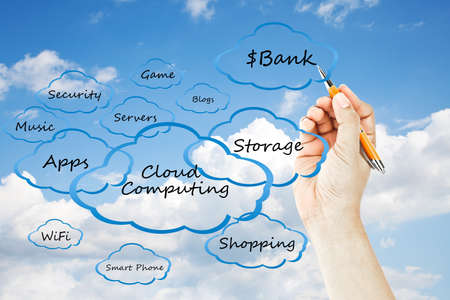 Hand drawing cloud Computing photo