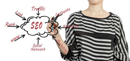 woman drawing SEO process content business photo