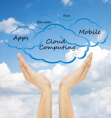 Cloud computing concept and hand photo