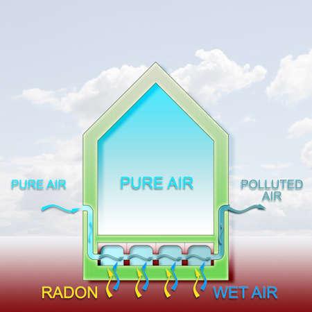 El peligro de gas radón en nuestros hogares. Cómo crear un espacio de rastreo para evacuar el gas radón Foto de archivo