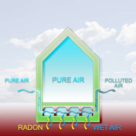 polluted: The danger of radon gas in our homes. How to create a crawl space to evacuate the radon gas